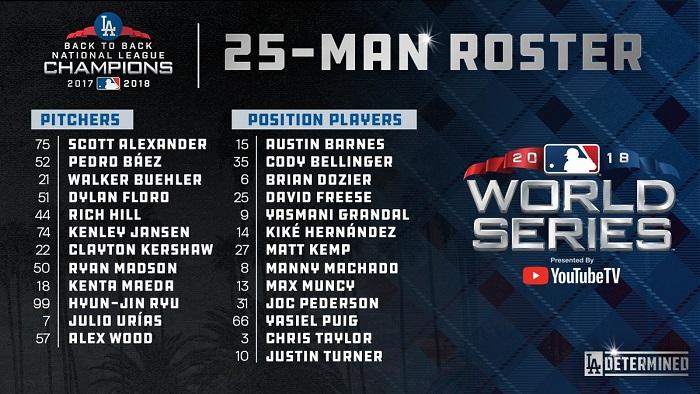 dodgers  minor roster move  world series  blue la